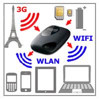 3G Internet-Router Modem Wlan-Wifi Internetzugang