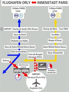 Die Metro In Paris Alle Infos Aktuell